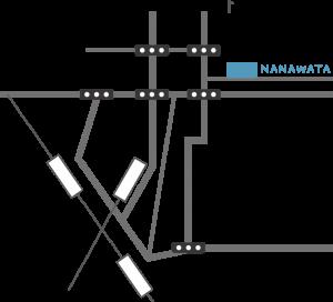 NANAWATAへの交通アクセス地図